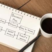 事業計画(ビジネスプランニング)策定支援サービス